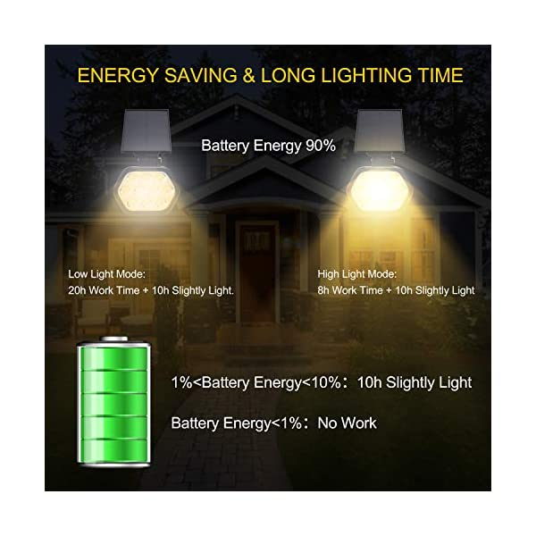 Neueste-Solarleuchte-Garten-GolWof-LED-Solar-Gartenstrahler-Solarstrahler-Grten-Wasserdicht-IP68-Solarlampe-mit-2-Helligkeit-Einstellbarer-Lampenkopf-Energie-Sparen-fr-Grten-Hof-Rasen-Garage