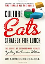 Best culture beats strategy book Reviews