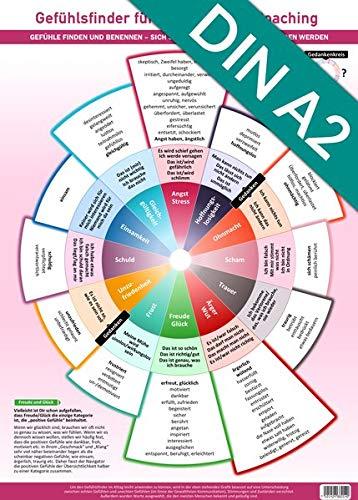 [Poster] Gefühlsfinder für Therapie und Coaching (2020): Gefühle finden und benennen - sich selbst verstehen und verstanden werden - Mit über 100 Gefühlsbegriffen (DIN-A2, UV-Lack glanz)