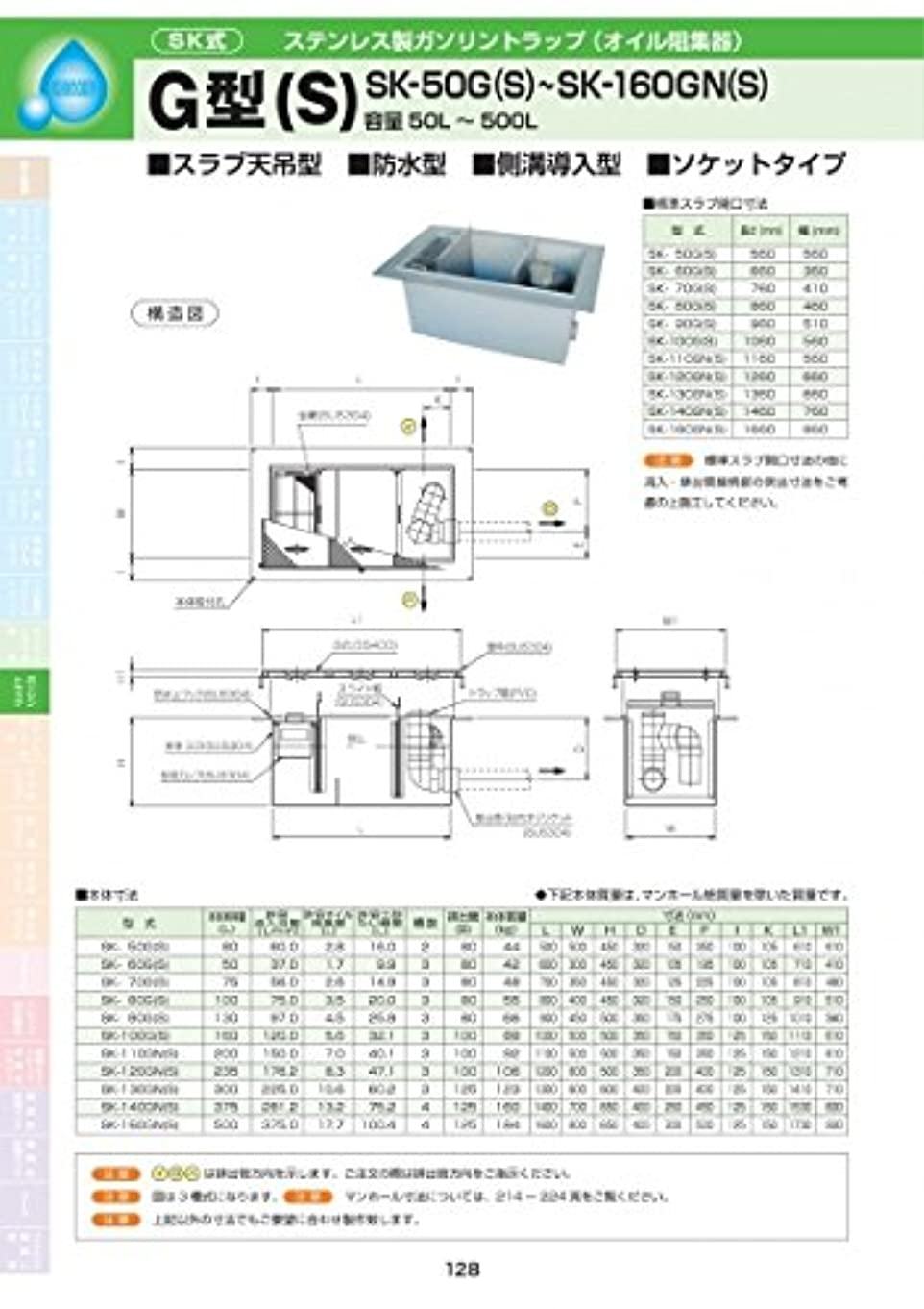 ショッピングセンター内陸グラディスG型(S) SK-110GN(S) 耐荷重蓋仕様セット(マンホール枠:ステンレス / 蓋:ステンレス ) T-20