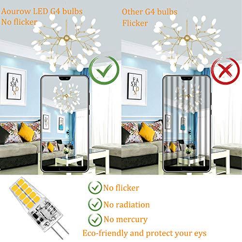 Aourow Bombillas LED