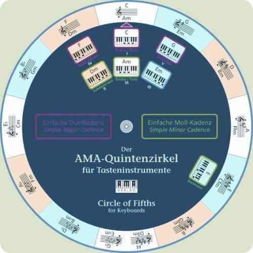 AMA - Quintenzirkel f. Tasteninstrumente