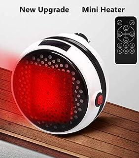 NiLeFo Mini Ventilador de Calefacción Ventilador de calefacción Calefactores Cerámicos (Blanco 2)