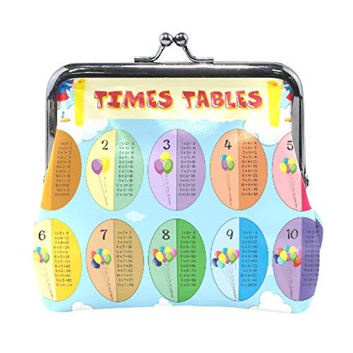 Brieftasche Kinder Mathe Zeiten Tisch Ballon Thema Münze Geldbörse Taschen Leder Wechselhalter Karte Clutch Handtasche