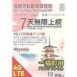 Docomo回線に接続!7日7GB 日本で使う4G LTE高速回線接続プリペイドSIM