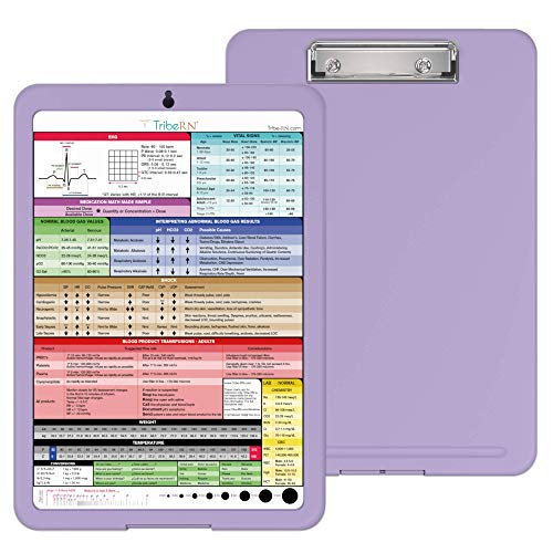 Nursing Clipboard with Storage and Quick Access Medical References by Tribe RN - Nurse/Student Edition - Purple - Bonus Nursing Cheat Sheets