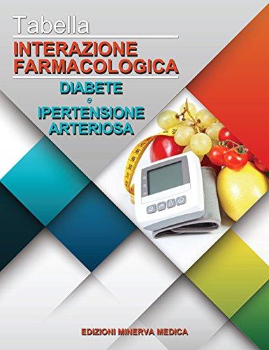 Tabella interazione farmacologica. Diabete e ipertenzione arteriosa