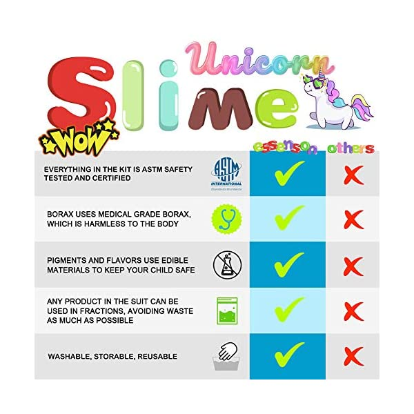 ESSENSON DIY Slime Kit for Girls Boys - 2 in 1 Slime Supplies [53 Pieces Set in One Box] Make Your Own Clear Slime… 7