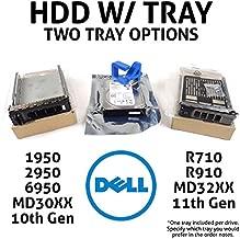 DELL GY581 73gb 15k 3.5 Sas Hdd
