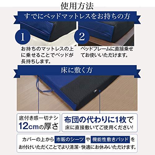 [RISE]高反発マットレス(ベッドマットレス/シングル用/厚さ12cm)スリープマジック体圧分散寝返り290N密度30D折りたたみネイビー