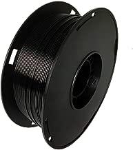 soft filament