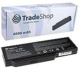 Hochleistungs Notebook Akku 6600mAh für Medion MIM2070 MIM2240 MIM2270 MIM2280 MIM-2070 MIM-2240 MIM-2270 MIM-2280 Akoya P7610 P8612 P8610 P8614 P8611 E8410 X8610 P-7610 P-8612 P-8610 P-8614 P-8611