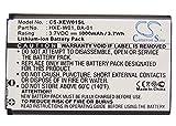 Cameron Sino 1000mA HXE-W01 Battery Compatible with Xaiox Diamond Bluetooth GPS,TrapScout,TrapScout Bluetooth GPS-Receiv