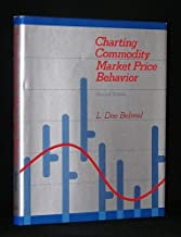 Best charting the market Reviews