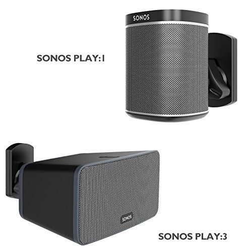 1home - Soporte Pared Altavoz Sony Play:1 Play:3 Pivot