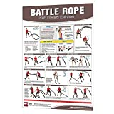 Productive Fitness Poster Battle Rope High Intensity Battle Rope Exercises