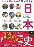 【だからわかるシリーズ】テーマ別だから理解が深まる日本史 (朝日文庫)