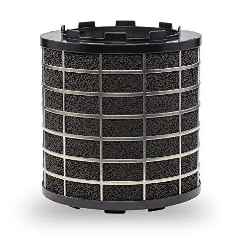 VLANO RONDO 550/150 / Universal Plasmafilter für Dunstabzughauben / Luftreiniger Dunsthaubeneinsatz Filter für Umluft-betrieb / alle gängige Dunstabzugshauben / 100% made in Germany