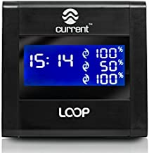 Current USA 1682 Loop IC Controller