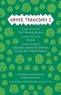 greek imports online
