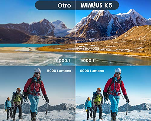 WiMiUS K5