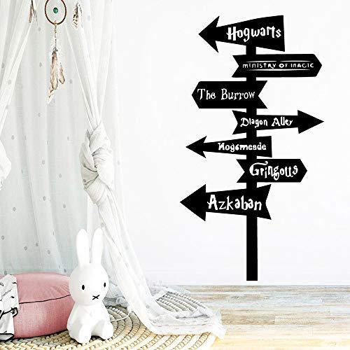 Yaonuli Art Guide Board, wandsticker, decoratie, huis, waterdicht, wandsticker, decoratie, huis