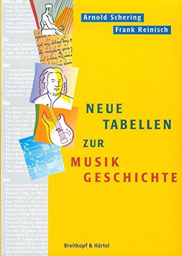Neue Tabellen zur Musikgeschichte - Neufassung der 'Tabellen zur Musikgeschichte' (BV 340)