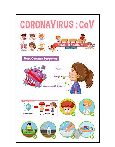 Coronavirus Social Distancing Sign - 5Pack - Keep Your Distance Wall Sign Posters, Symptoms and Prevention (Cardstock, 11' x 17')