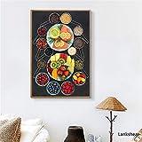 YTHK Wohnkultur Essen Gemüse Obst Poster Tomaten Druck