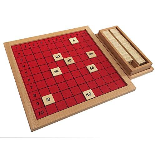 Elite Montessori Pythagoras Board