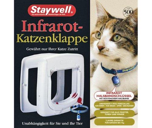 Mhlan Zoobedarf Karlie STAYWELL 500, Infrarot-Katzenklappe - Weiá, fr Katzen
