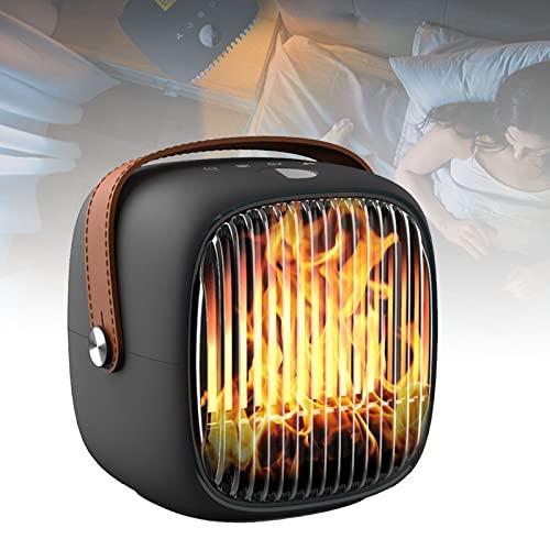 calefactor de baño fabricante SZDYQ