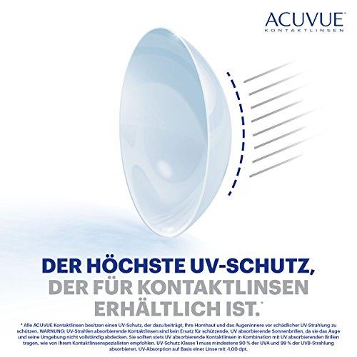 Acuvue Oasys 2-Wochenlinsen weich, 6 Stück / BC 8.4 mm / DIA 14 mm / -2.25 Dioptrien - 6
