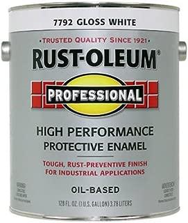 Best enamel paint gallon Reviews