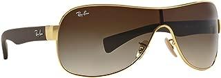 RB3471 Shield Sunglasses