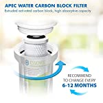 APEC Water Systems FILTER-SET-ES High Capacity Replacement Pre-Filter Set For Essence Series Reverse Osmosis Water… 16 APEC Water ESSENCE Series FILTER-SET-ES is for ROES-50, ROES-PH75, ROES-PHUV75, ROES-UV75-SS and ROES-UV75 Includes (1) sediment and (2) carbon block filters to protect and extend the life of the RO system 1st stage 5 micron Polypropylene sediment filter to remove dust, particles and rust