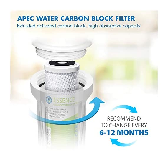 APEC Water Systems FILTER-SET-ES High Capacity Replacement Pre-Filter Set For Essence Series Reverse Osmosis Water… 7 APEC Water ESSENCE Series FILTER-SET-ES is for ROES-50, ROES-PH75, ROES-PHUV75, ROES-UV75-SS and ROES-UV75 Includes (1) sediment and (2) carbon block filters to protect and extend the life of the RO system 1st stage 5 micron Polypropylene sediment filter to remove dust, particles and rust