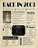 Back in 2003 - 18th Birthday Decorations for Boys and Girls - Centerpieces for Tables - 18 Year Old Birthday Gifts Ideas - 18 Birthday Decorations - 18th Birthday Table Decorations - [Unframed 8x10]