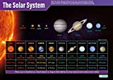"""Daydream Education Poster """"The Solar System"""","""