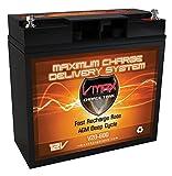 VMAX V20-600 12V 20AH AGM Deep Cycle Battery (7' w x 3' d x 6.6' h) for Berkley BTX25 - Saltwater 12V 25lbs Trolling Motor