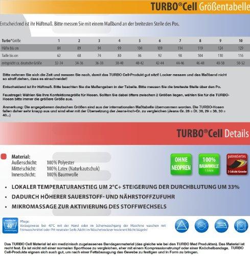 Turbo Cell breve Radler della lunghezza micromassaggianti Hose bodyforming