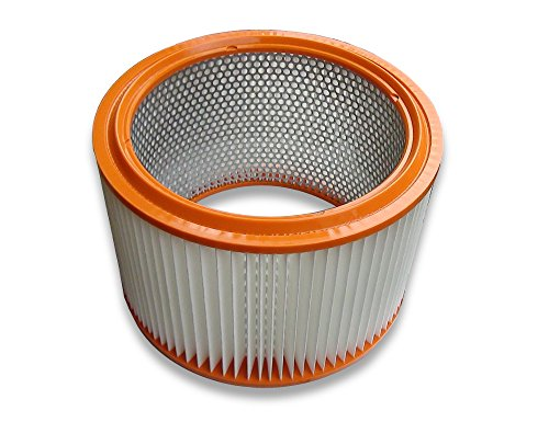 Kallefornia1 lavabile filtro Kallefornia K723 per Makita 440 ; 448