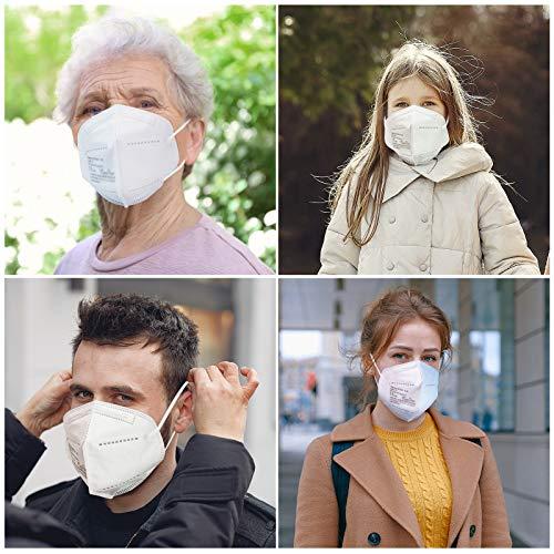 Maske 20 Stück Schutzmaske Atemschutzmaske, Mund-und Nasenschutz hautfreundlich und weich im Inneren, 5-lagige Staubschutzmaske Partikelfiltermaske, Zertifikat CE 0082 - 3