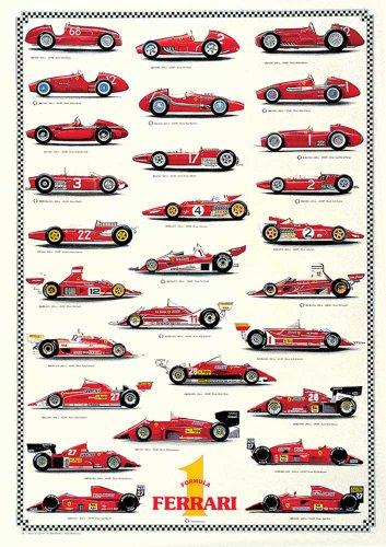 Educational - Bildung Ferrari Formula 1 Bildungsposter Plakat Druck - Version in Englisch - Grösse 68x98 cm