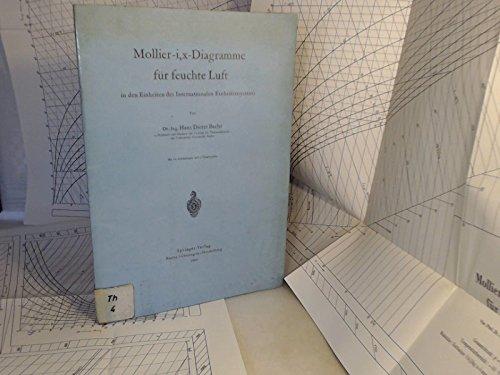 Mollier-i, x-Diagramme für feuchte Luft in den Einheiten des Internationalen Einheitensystems