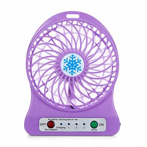 Kword Mini-USB-Fan, tragbar, wiederaufladbar, LED-Licht, kühlende Luft, Mini-Schreibtisch, Ventilator (Batterie nicht im Lieferumfang enthalten) (Violett)