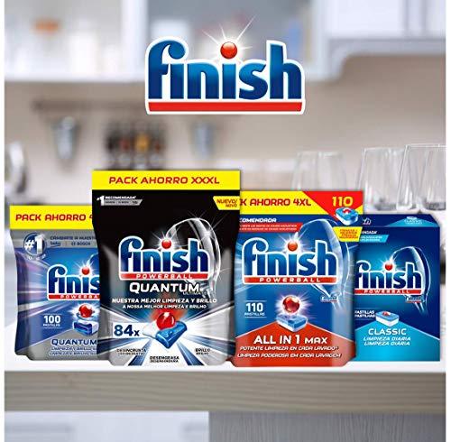 Finish 3059425