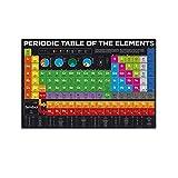 LCYB Póster sobre lienzo con imagen de la tabla periódica de elementos, 40 x 60 cm