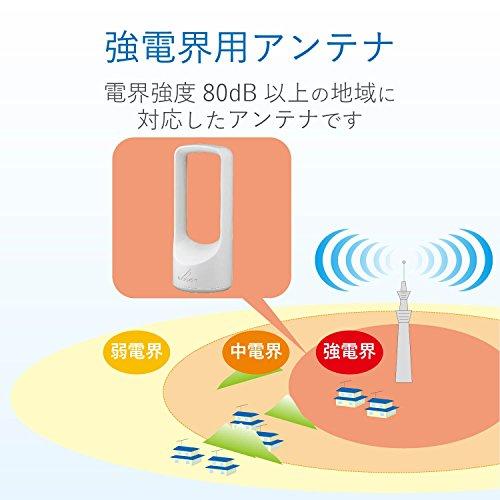 DXアンテナUHF室内アンテナ(ブースター内蔵)地上デジタル放送用ホワイトUS120AW