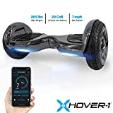 Hover-1 Titan Electric Self-Balancing Hoverboard Scooter with 10' Tires, Gun Metal